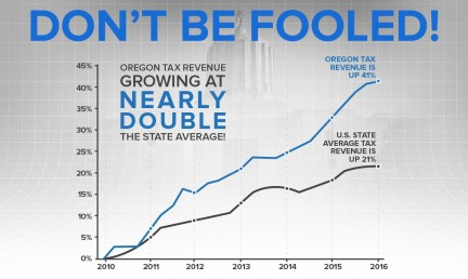chart-oregon-revenue-double